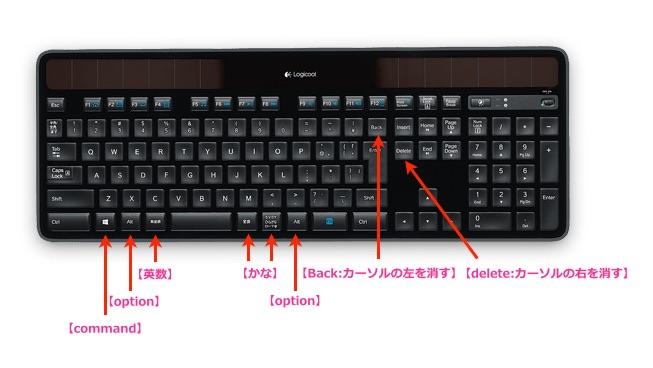 K750 Mac 利用