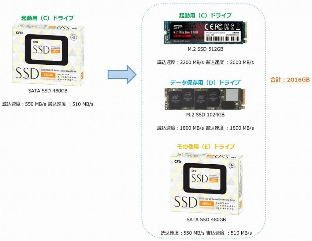 SSD 2TB